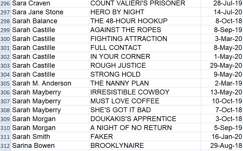 a snippet of my Excel spreadsheet